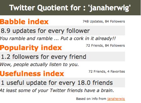 Twitter Quotient